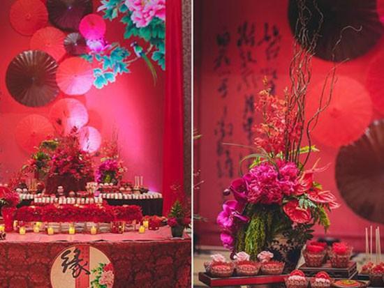 中式婚礼流程及策划