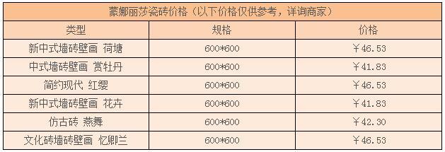 瓷砖价格表及图片