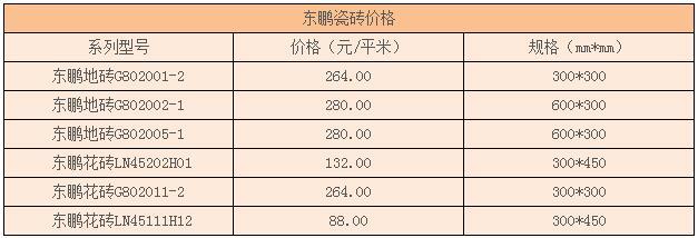 东鹏瓷砖价格表