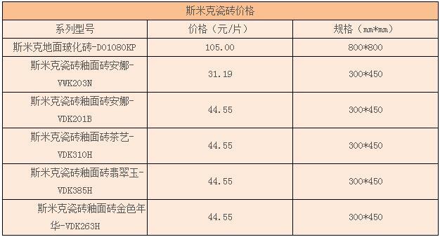 斯米克瓷砖价目表