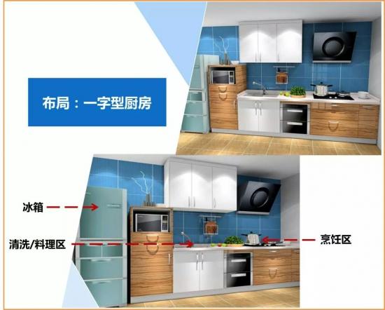 尚品宅配厨房设计