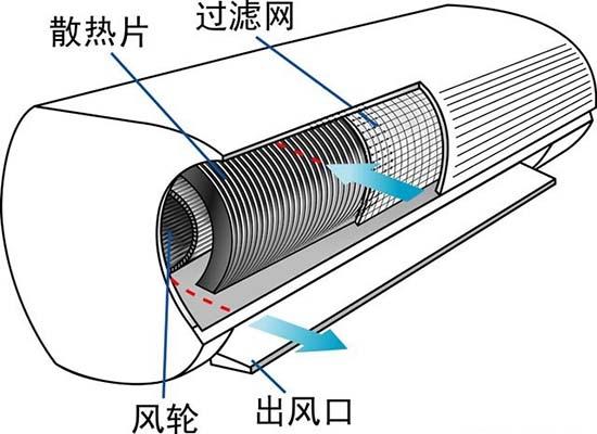 空调保养消毒