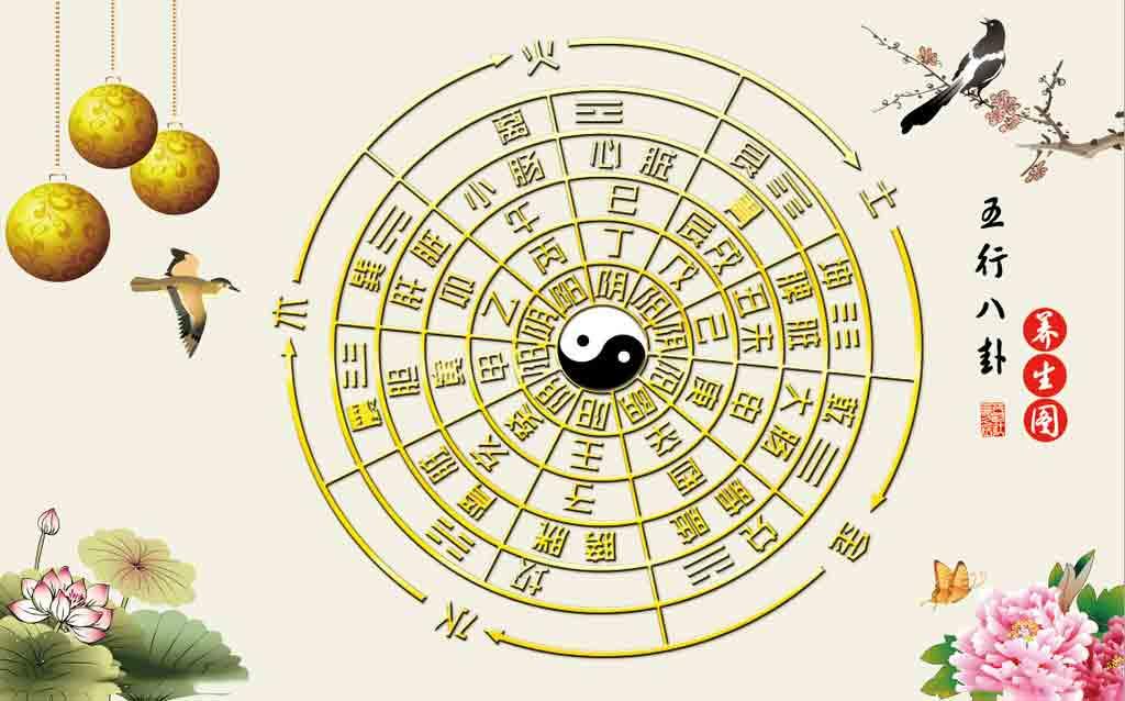 八卦与五行的关系 八卦和五行的关系是什么