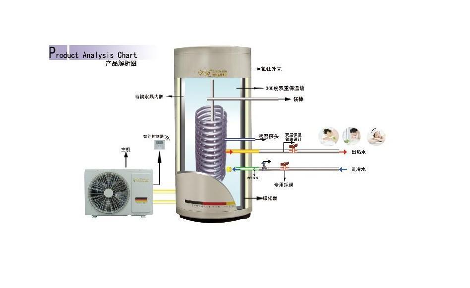 即热式热水器哪个牌子好
