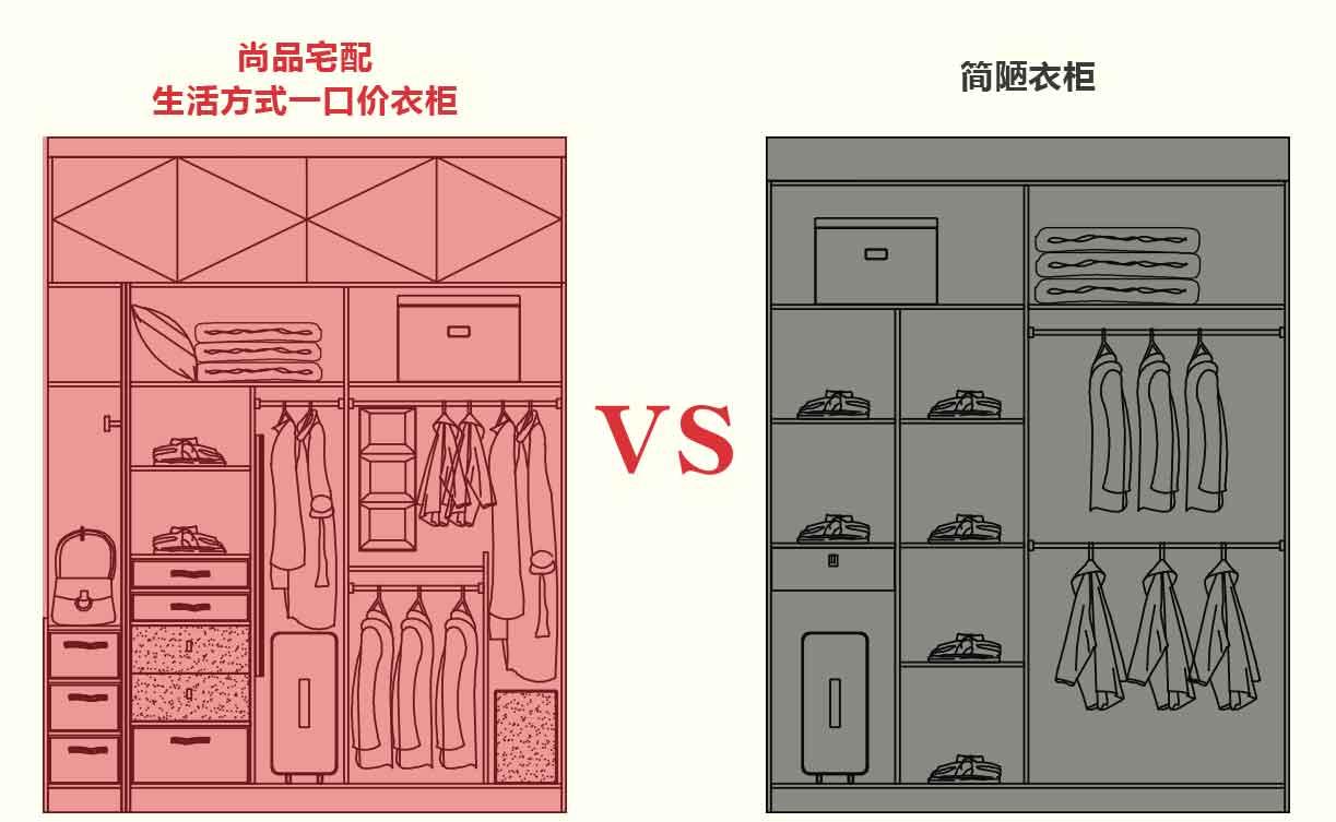 定制整体衣柜就选尚品宅配一口价衣柜