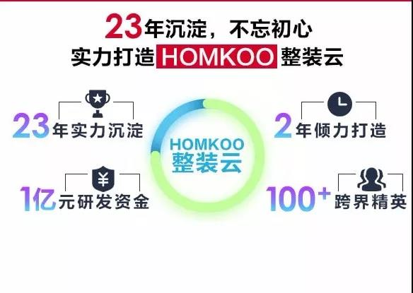 HOMKOO整装云