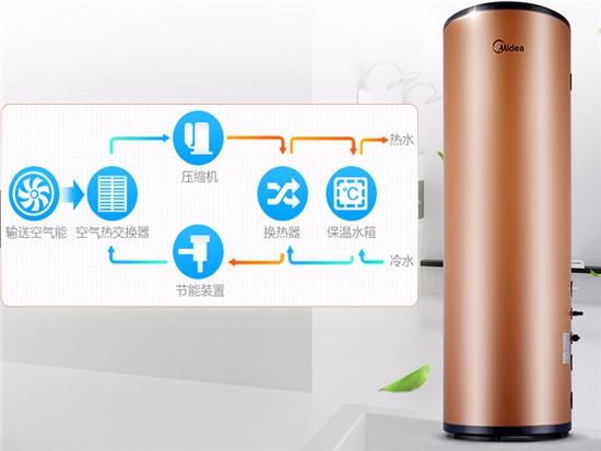 空气能热水器原理